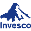 Invesco KBW High Dividend Yield Financial ETF