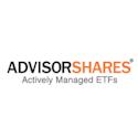AdvisorShares Pure US Cannabis ETF